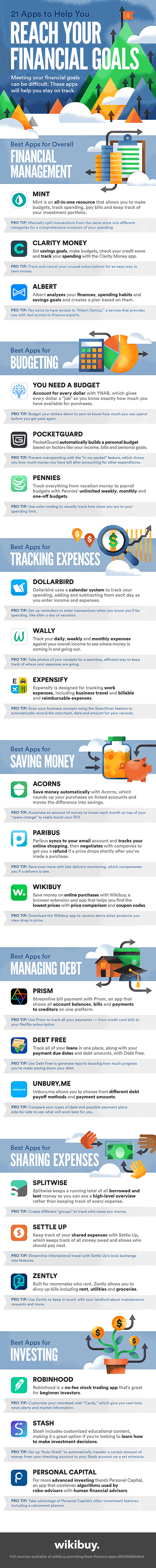 mobile apps to track and manage finances
